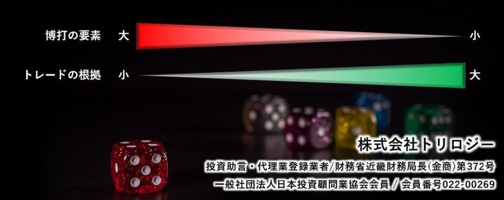 FX-Gamble