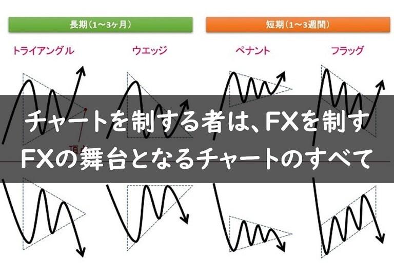 FX(為替)チャートの種類と使い方