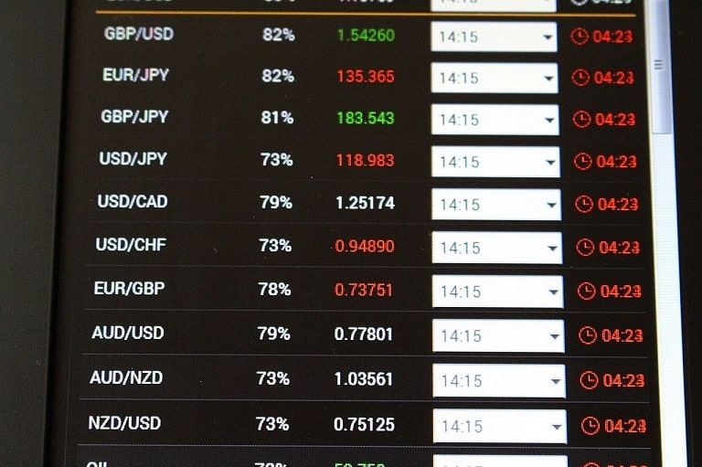 FXの通貨ペア