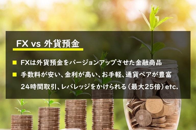 FXと外貨預金の違い